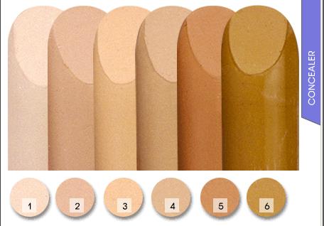 covermark palette concealer n° 1